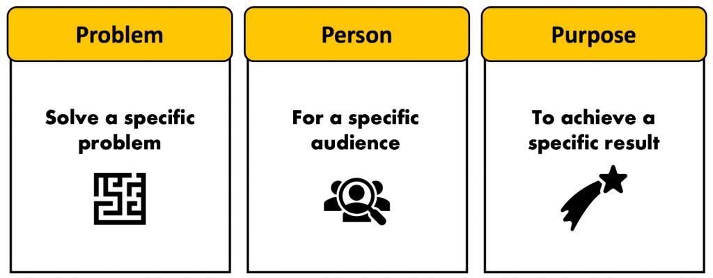 3P Customer Strategy