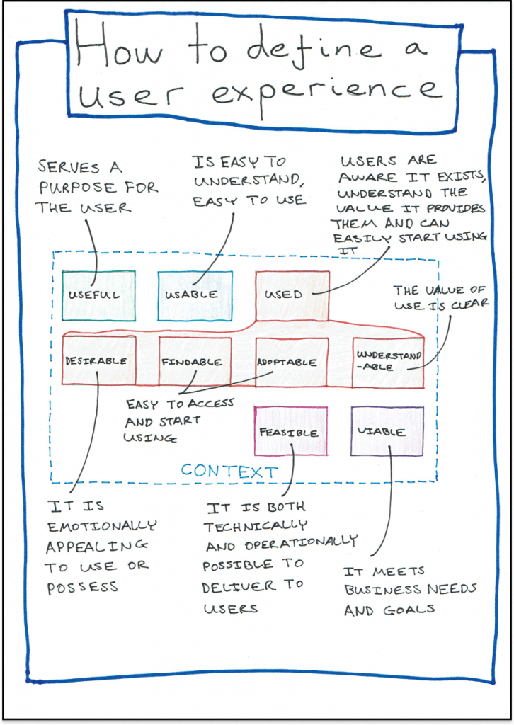 Explains the nine elements of a positive user experience