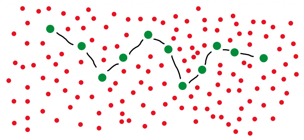 Dots and lines image showing a pathway being mapped through a complex environment